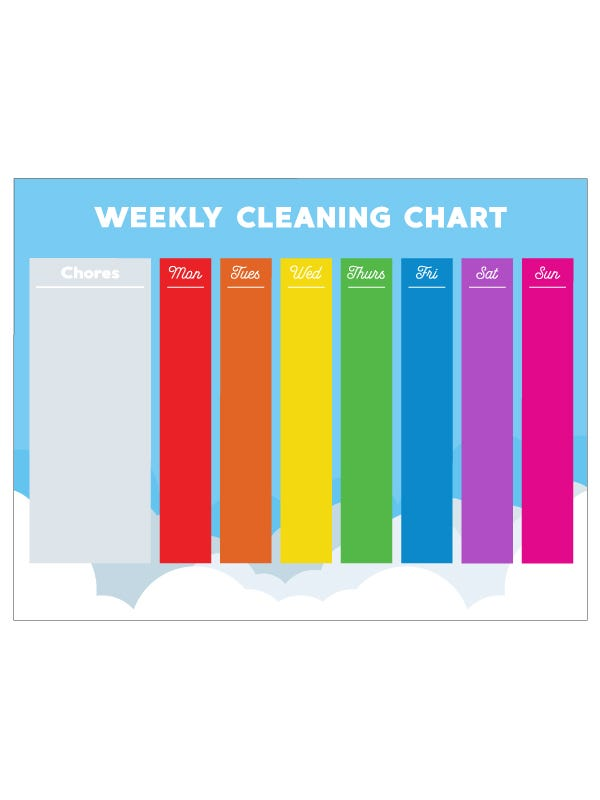 cleaning chart